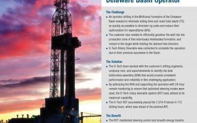 D-Tech Helps Save Seven Days For a Delaware Basin Operator
