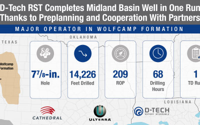 D-Tech RST Completes Midland Basin Well in One Run