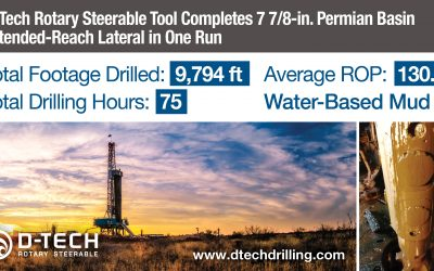 Recent One-Run Lateral for a Permian Basin operator